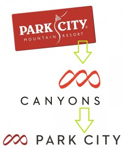 park city evolution