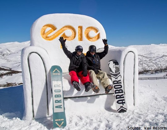 Epic Perisher 2016